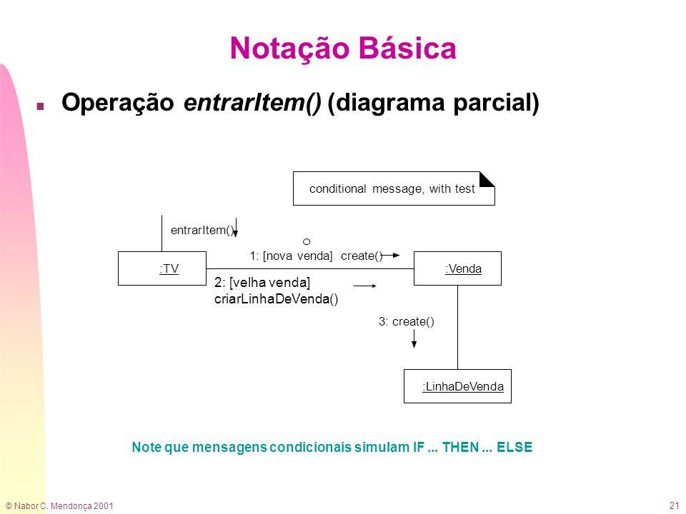© Nabor C. Mendonça 2001 21 n Operação entrarItem() (diagrama parcial) Notação Básica 1: [nova venda] create() :TV:Venda :LinhaDeVenda 3: create() ent