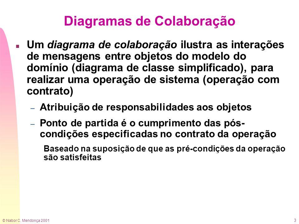 © Nabor C. Mendonça 2001 3 Diagramas de Colaboração n Um diagrama de colaboração ilustra as interações de mensagens entre objetos do modelo do domínio