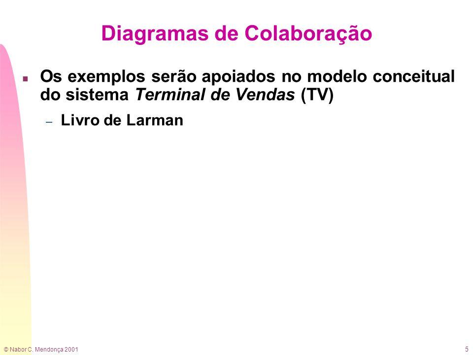 © Nabor C. Mendonça 2001 5 n Os exemplos serão apoiados no modelo conceitual do sistema Terminal de Vendas (TV) – Livro de Larman Diagramas de Colabor