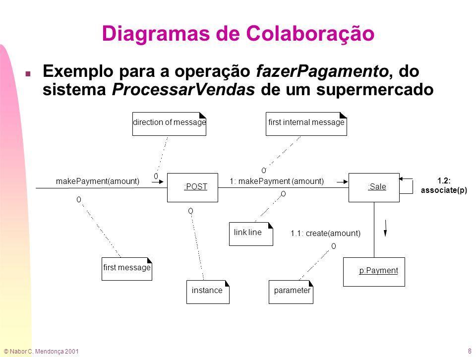 8 Diagramas de Colaboração n Exemplo para a operação fazerPagamento, do sistema ProcessarVendas de um supermercado 1: makePayment (amount) 1.1: create