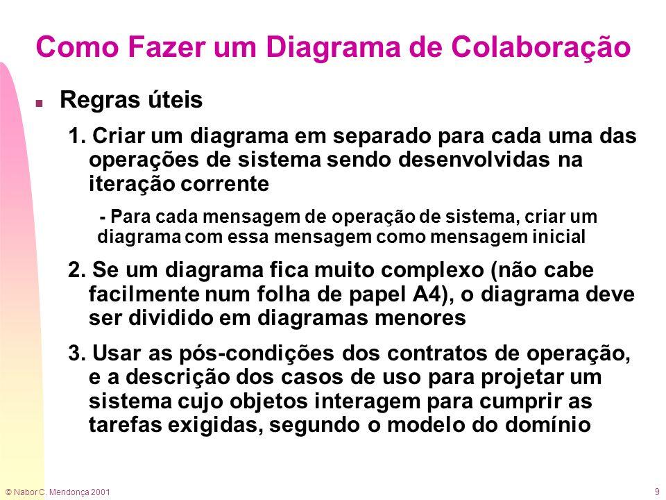 © Nabor C. Mendonça 2001 9 Como Fazer um Diagrama de Colaboração n Regras úteis 1. Criar um diagrama em separado para cada uma das operações de sistem