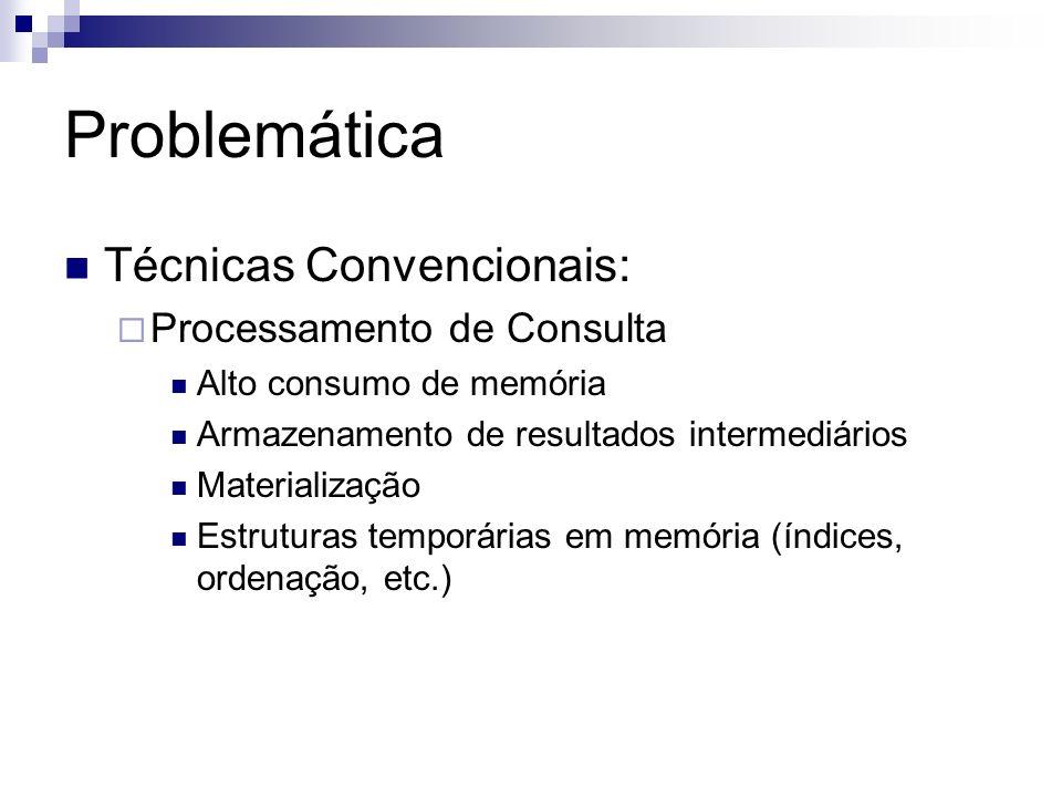 Problemática Técnicas Convencionais: Processamento de Consulta Alto consumo de memória Armazenamento de resultados intermediários Materialização Estru