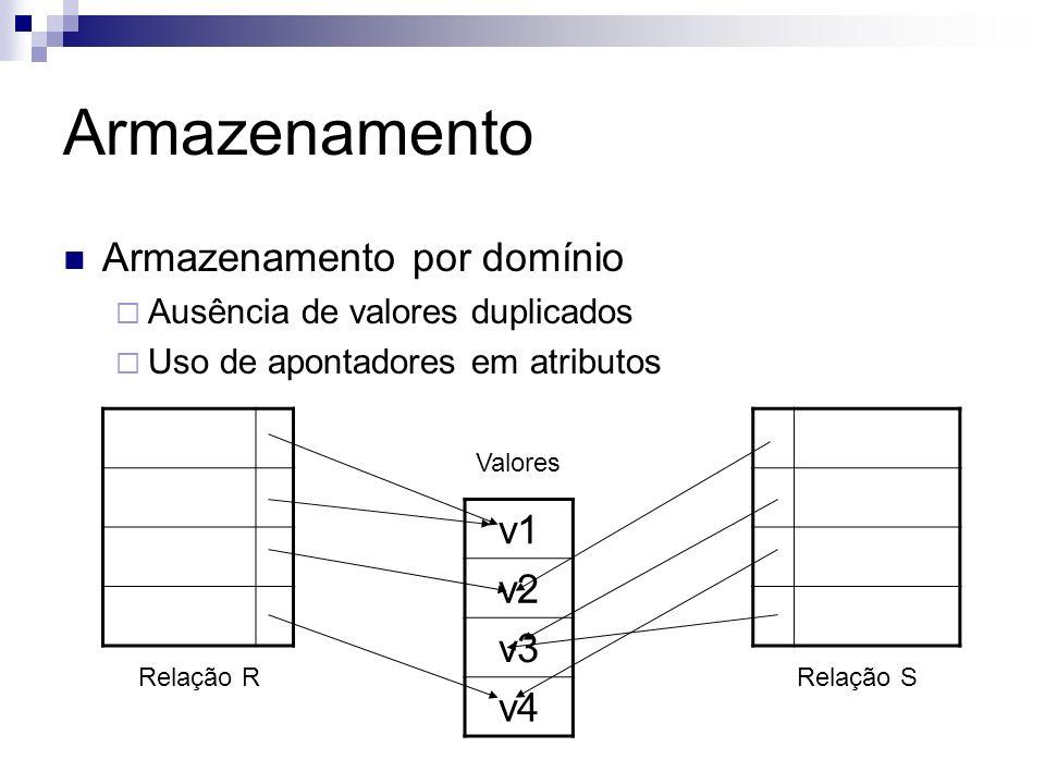 Armazenamento Armazenamento por domínio Ausência de valores duplicados Uso de apontadores em atributos v1 v2 v3 v4 Relação RRelação S Valores