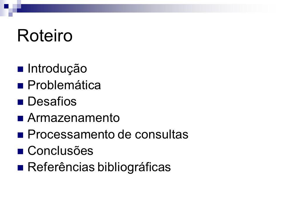 Roteiro Introdução Problemática Desafios Armazenamento Processamento de consultas Conclusões Referências bibliográficas