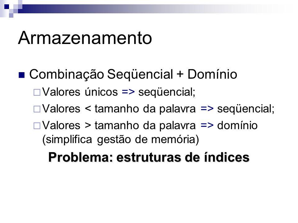 Armazenamento Combinação Seqüencial + Domínio Valores únicos => seqüencial; Valores seqüencial; Valores > tamanho da palavra => domínio (simplifica ge