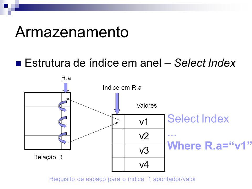 Armazenamento Estrutura de índice em anel – Select Index v1 v2 v3 v4 Relação R Valores R.a Indice em R.a Requisito de espaço para o índice: 1 apontado