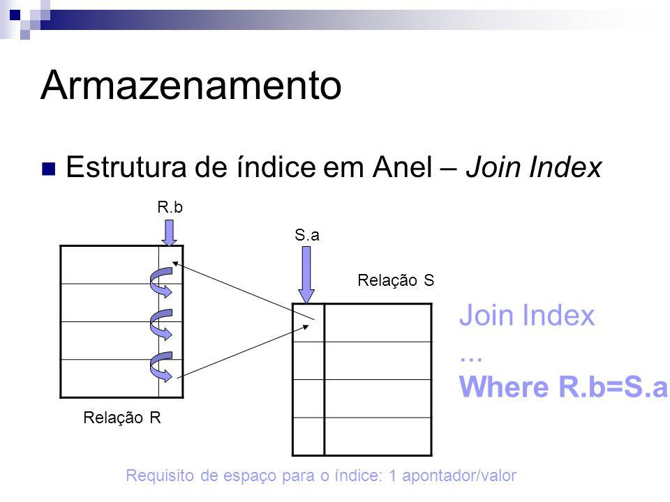 Armazenamento Estrutura de índice em Anel – Join Index Relação R Relação S R.b S.a Requisito de espaço para o índice: 1 apontador/valor Join Index...