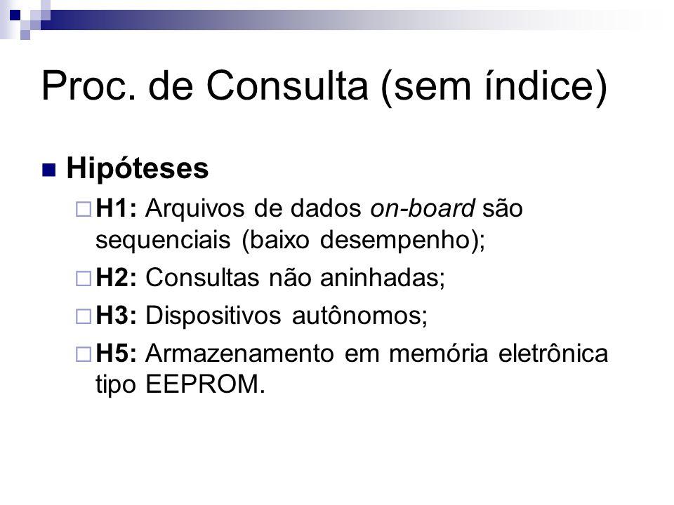 Proc. de Consulta (sem índice) Hipóteses H1: Arquivos de dados on-board são sequenciais (baixo desempenho); H2: Consultas não aninhadas; H3: Dispositi