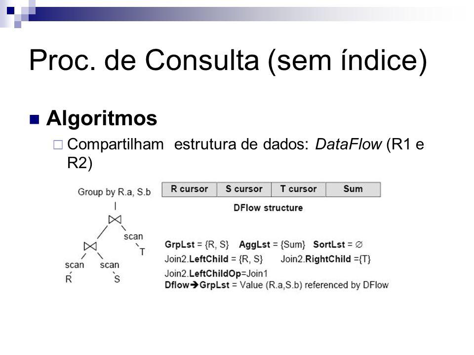 Proc. de Consulta (sem índice) Algoritmos Compartilham estrutura de dados: DataFlow (R1 e R2)