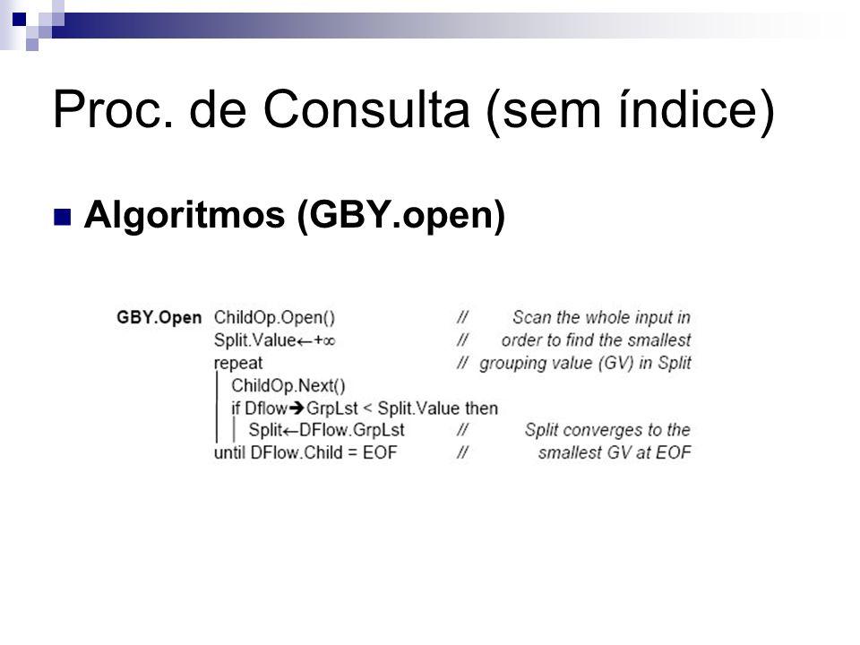 Proc. de Consulta (sem índice) Algoritmos (GBY.open)