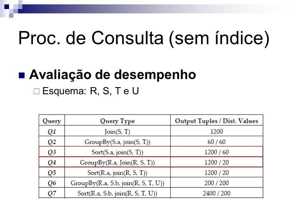 Proc. de Consulta (sem índice) Avaliação de desempenho Esquema: R, S, T e U
