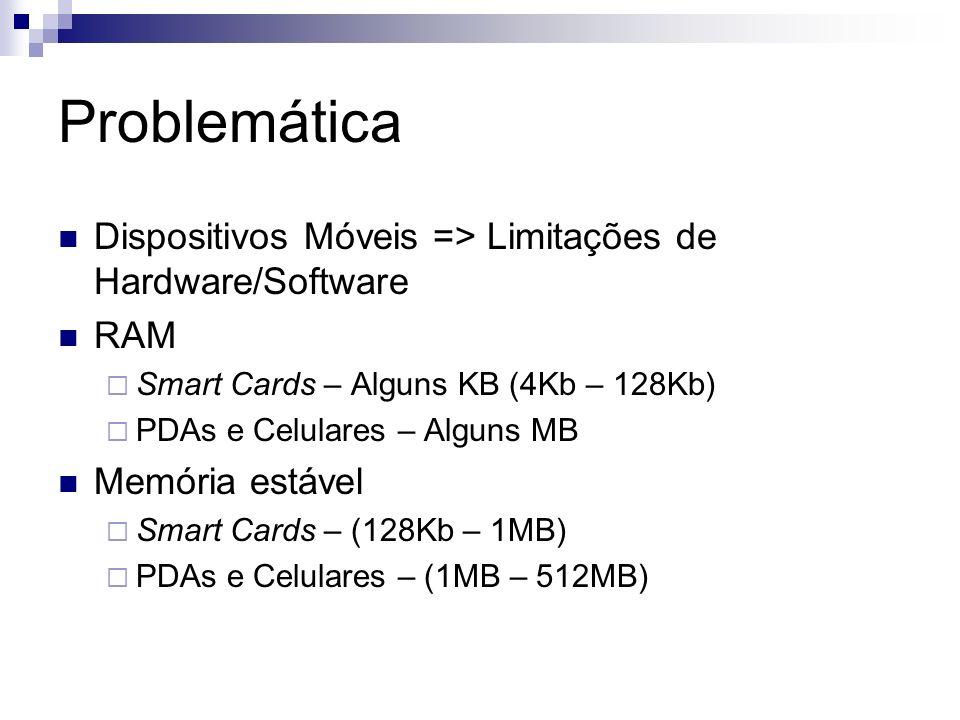 Problemática Dispositivos Móveis => Limitações de Hardware/Software RAM Smart Cards – Alguns KB (4Kb – 128Kb) PDAs e Celulares – Alguns MB Memória est