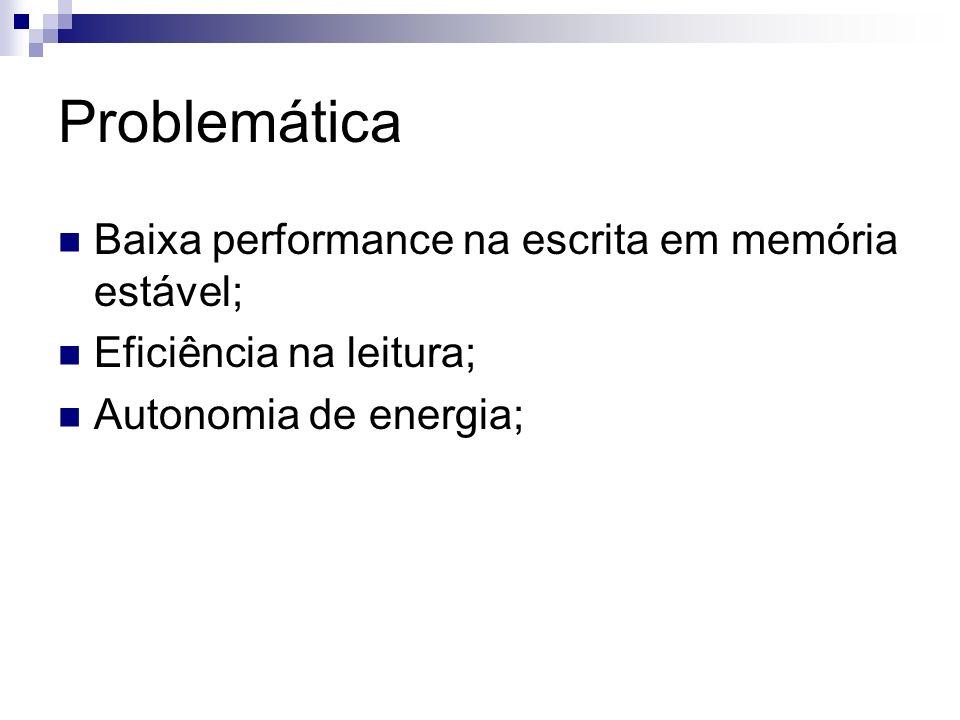 Problemática Baixa performance na escrita em memória estável; Eficiência na leitura; Autonomia de energia;
