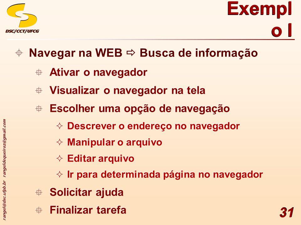 rangel@dsc.ufpb.br rangeldequeiroz@gmail.com DSC/CCT/UFCGDSC/CCT/UFCG 31 Exempl o I Navegar na WEB Busca de informação Ativar o navegador Visualizar o