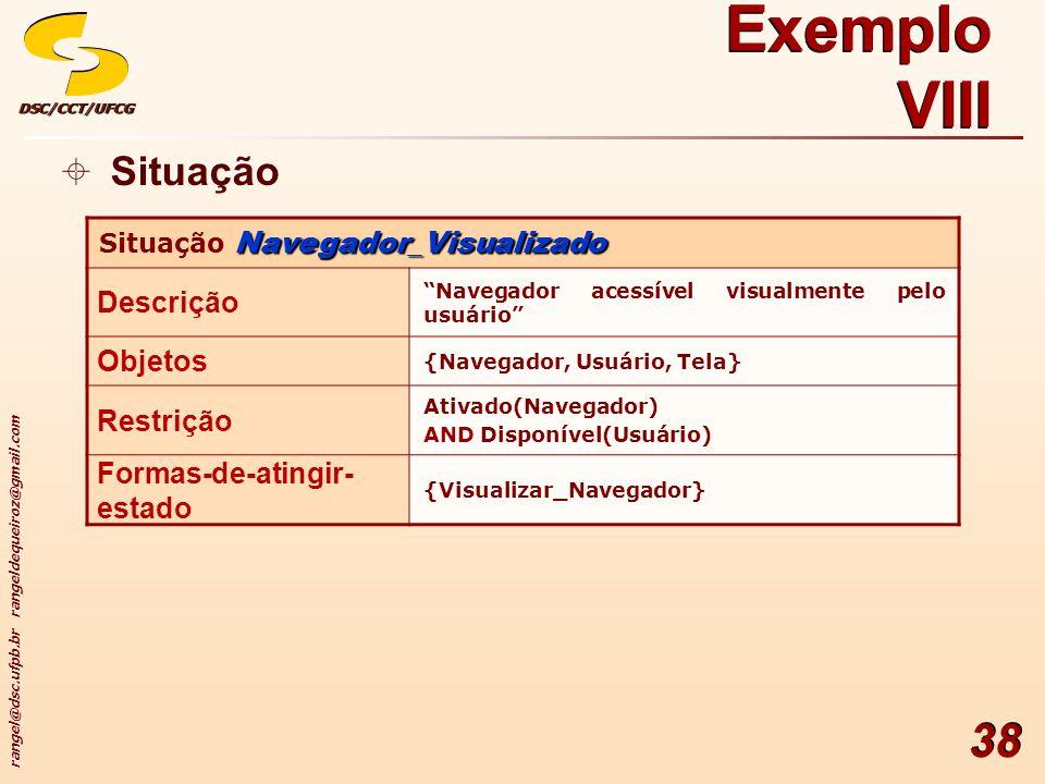 rangel@dsc.ufpb.br rangeldequeiroz@gmail.com DSC/CCT/UFCGDSC/CCT/UFCG 38 Exemplo VIII Navegador_Visualizado Situação Navegador_Visualizado Descrição N