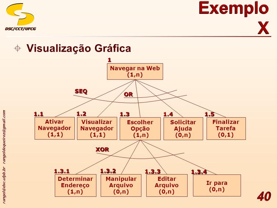 rangel@dsc.ufpb.br rangeldequeiroz@gmail.com DSC/CCT/UFCGDSC/CCT/UFCG 40 Navegar na Web (1,n) Ativar Navegador (1,1) Visualizar Navegador (1,1) Escolh