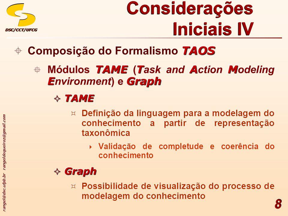 rangel@dsc.ufpb.br rangeldequeiroz@gmail.com DSC/CCT/UFCGDSC/CCT/UFCG 8 TAOS Composição do Formalismo TAOS TAMETAM EGraph Módulos TAME ( T ask and A c