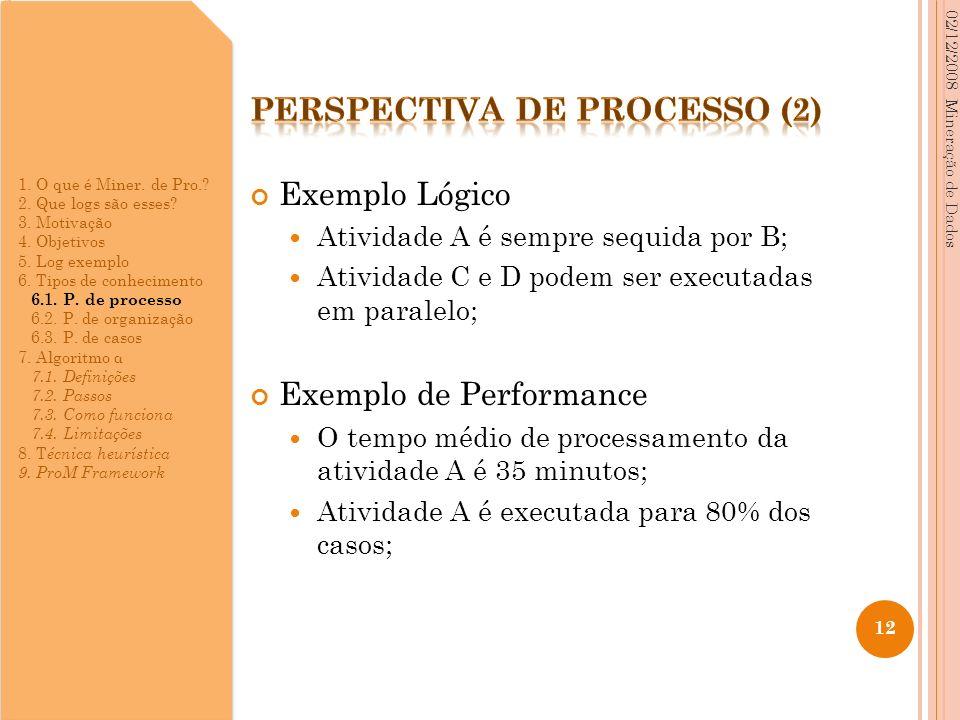 Exemplo Lógico Atividade A é sempre sequida por B; Atividade C e D podem ser executadas em paralelo; Exemplo de Performance O tempo médio de processam