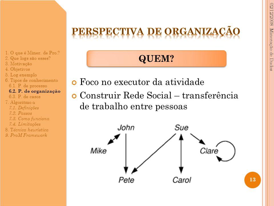 Foco no executor da atividade Construir Rede Social – transferência de trabalho entre pessoas 02/12/2008 Mineração de Dados 13 QUEM? 1. O que é Miner.
