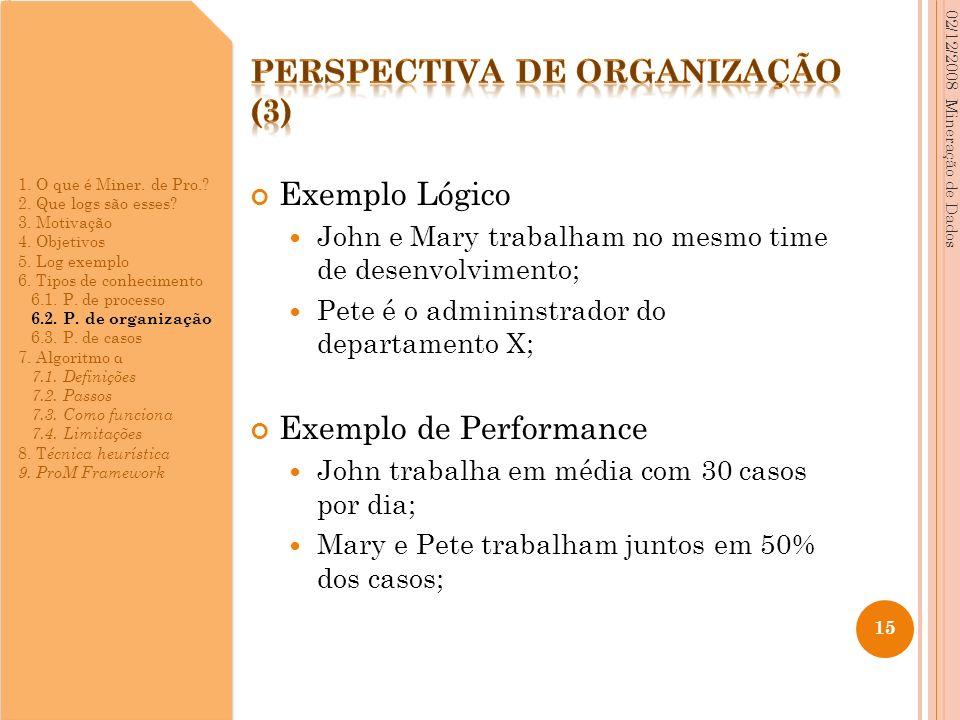 Exemplo Lógico John e Mary trabalham no mesmo time de desenvolvimento; Pete é o admininstrador do departamento X; Exemplo de Performance John trabalha
