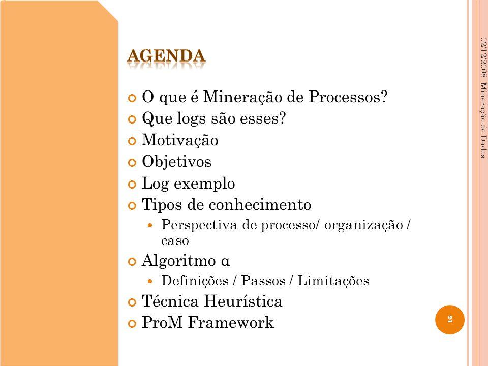 O que é Mineração de Processos? Que logs são esses? Motivação Objetivos Log exemplo Tipos de conhecimento Perspectiva de processo/ organização / caso