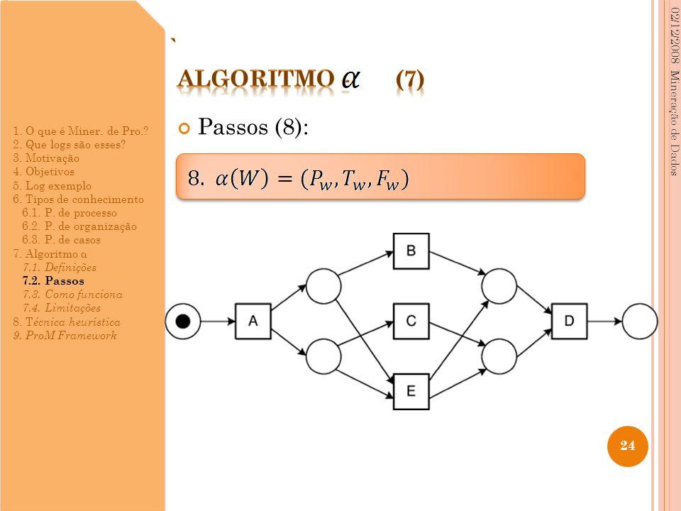 Passos (8): 02/12/2008 Mineração de Dados 24 1. O que é Miner. de Pro.? 2. Que logs são esses? 3. Motivação 4. Objetivos 5. Log exemplo 6. Tipos de co