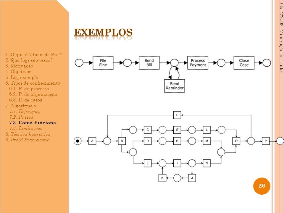 02/12/2008 Mineração de Dados 26 1. O que é Miner. de Pro.? 2. Que logs são esses? 3. Motivação 4. Objetivos 5. Log exemplo 6. Tipos de conhecimento 6