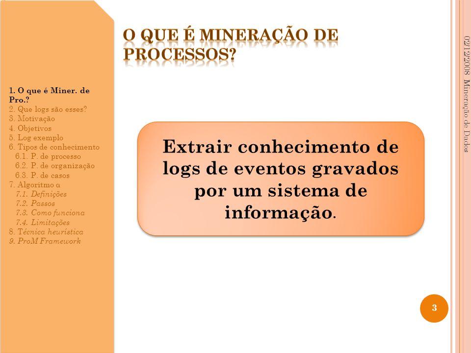 3 Extrair conhecimento de logs de eventos gravados por um sistema de informação. 1. O que é Miner. de Pro.? 2. Que logs são esses? 3. Motivação 4. Obj