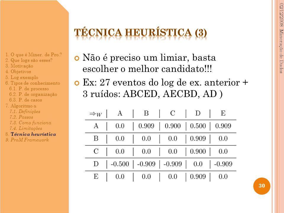 Não é preciso um limiar, basta escolher o melhor candidato!!! Ex: 27 eventos do log de ex. anterior + 3 ruídos: ABCED, AECBD, AD ) 02/12/2008 Mineraçã
