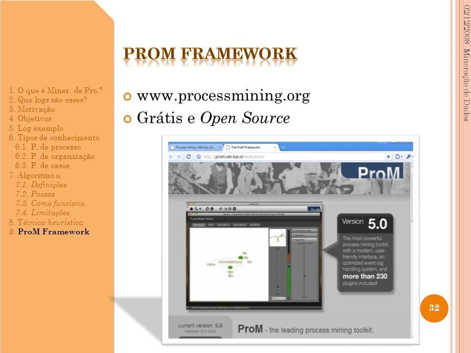 www.processmining.org Grátis e Open Source 02/12/2008 Mineração de Dados 32 1. O que é Miner. de Pro.? 2. Que logs são esses? 3. Motivação 4. Objetivo