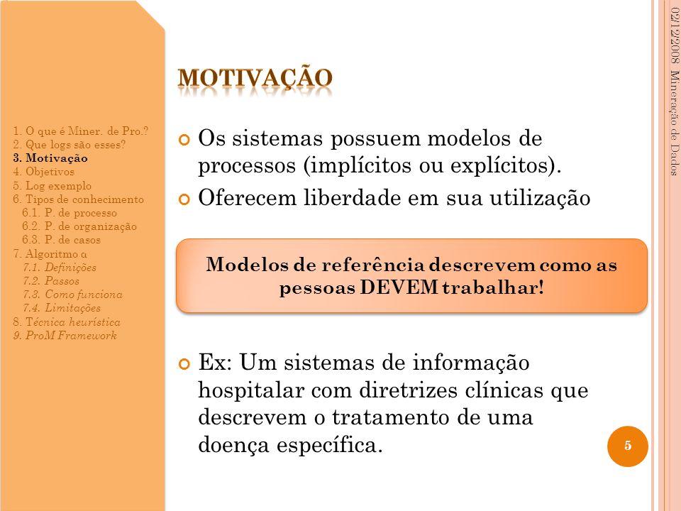 Os sistemas possuem modelos de processos (implícitos ou explícitos). Oferecem liberdade em sua utilização Ex: Um sistemas de informação hospitalar com