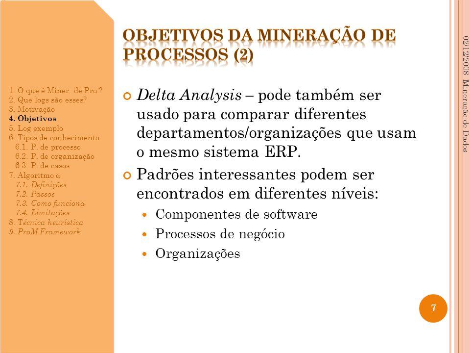 Objetivo: Inferir a estrutura do processo; Entrada: Log do sistema Saída: Uma rede de Petri ( P, T, F ), onde: P = conjunto de estados T = conjunto de transições F = conjunto de ligações (arcos) 02/12/2008 Mineração de Dados 18 1.