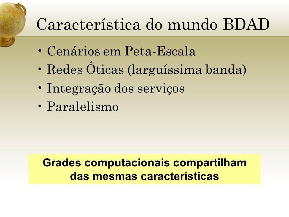 Característica do mundo BDAD Cenários em Peta-Escala Redes Óticas (larguíssima banda) Integração dos serviços Paralelismo Grades computacionais compar