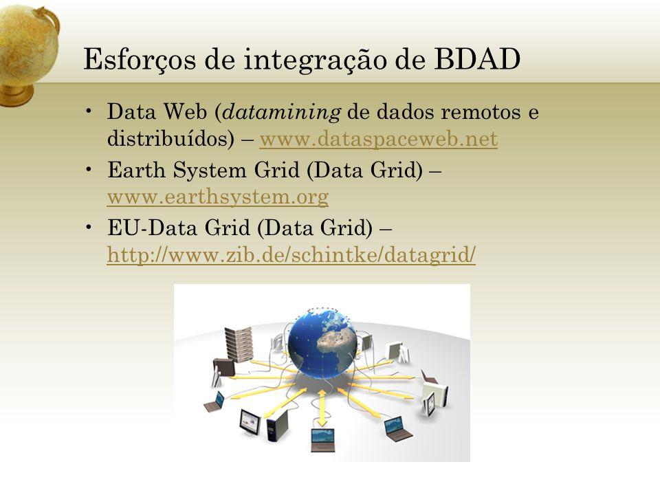 Esforços de integração de BDAD Data Web ( datamining de dados remotos e distribuídos) – www.dataspaceweb.net Earth System Grid (Data Grid) – www.earth