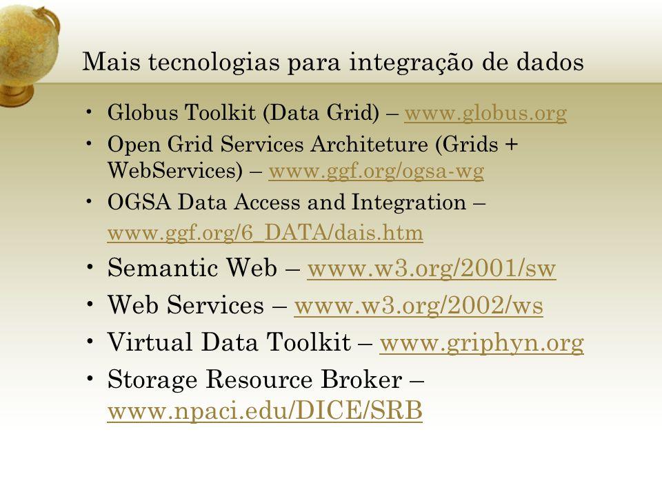 Mais tecnologias para integração de dados Globus Toolkit (Data Grid) – www.globus.org Open Grid Services Architeture (Grids + WebServices) – www.ggf.o