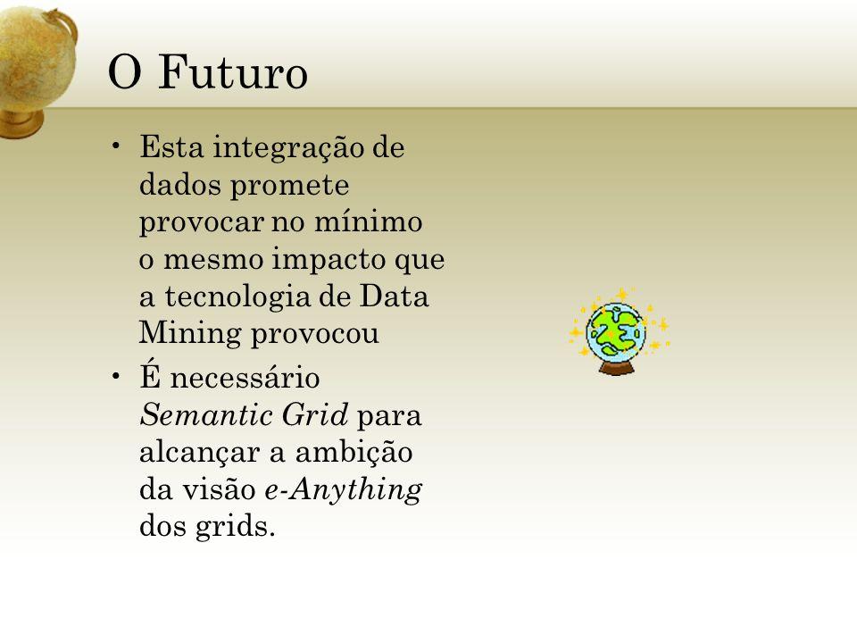 O Futuro Esta integração de dados promete provocar no mínimo o mesmo impacto que a tecnologia de Data Mining provocou É necessário Semantic Grid para