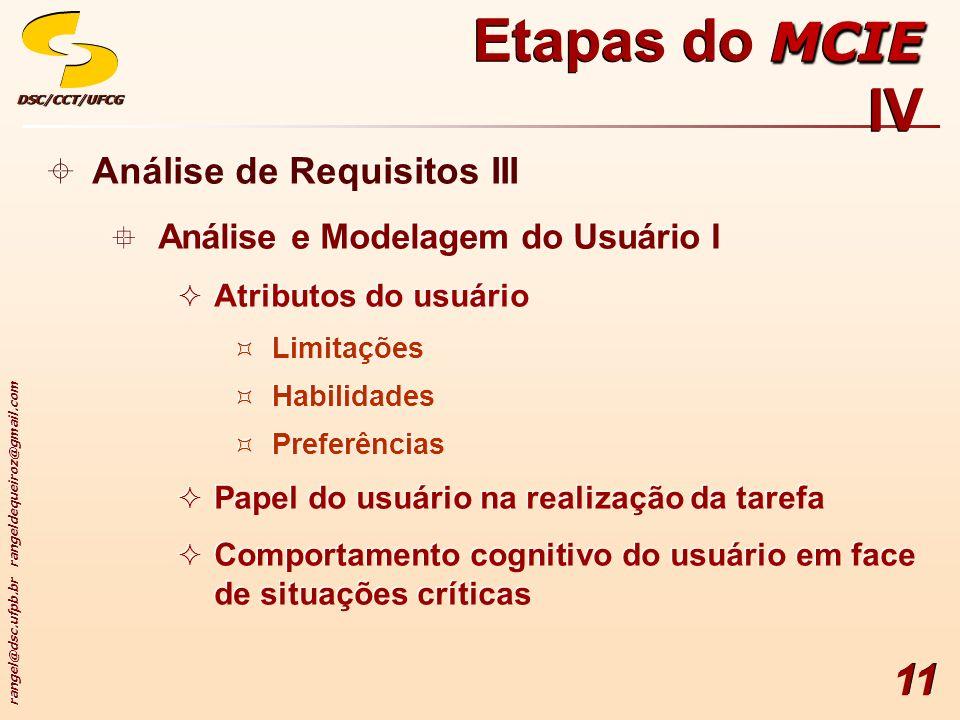 rangel@dsc.ufpb.br rangeldequeiroz@gmail.com DSC/CCT/UFCGDSC/CCT/UFCG 11 Análise de Requisitos III Análise e Modelagem do Usuário I Atributos do usuário Limitações Habilidades Preferências Papel do usuário na realização da tarefa Comportamento cognitivo do usuário em face de situações críticas Análise de Requisitos III Análise e Modelagem do Usuário I Atributos do usuário Limitações Habilidades Preferências Papel do usuário na realização da tarefa Comportamento cognitivo do usuário em face de situações críticas MCIE Etapas do MCIE IV