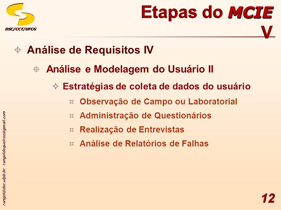 rangel@dsc.ufpb.br rangeldequeiroz@gmail.com DSC/CCT/UFCGDSC/CCT/UFCG 12 Análise de Requisitos IV Análise e Modelagem do Usuário II Estratégias de col