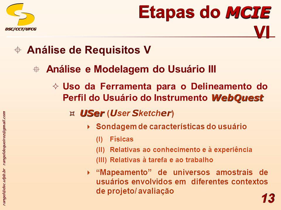 rangel@dsc.ufpb.br rangeldequeiroz@gmail.com DSC/CCT/UFCGDSC/CCT/UFCG 13 Análise de Requisitos V Análise e Modelagem do Usuário III WebQuest Uso da Ferramenta para o Delineamento do Perfil do Usuário do Instrumento WebQuest USer USer ( U ser S ketch er ) Sondagem de características do usuário (I)Físicas (II)Relativas ao conhecimento e à experiência (III)Relativas à tarefa e ao trabalho Mapeamento de universos amostrais de usuários envolvidos em diferentes contextos de projeto/ avaliação Análise de Requisitos V Análise e Modelagem do Usuário III WebQuest Uso da Ferramenta para o Delineamento do Perfil do Usuário do Instrumento WebQuest USer USer ( U ser S ketch er ) Sondagem de características do usuário (I)Físicas (II)Relativas ao conhecimento e à experiência (III)Relativas à tarefa e ao trabalho Mapeamento de universos amostrais de usuários envolvidos em diferentes contextos de projeto/ avaliação MCIE Etapas do MCIE VI