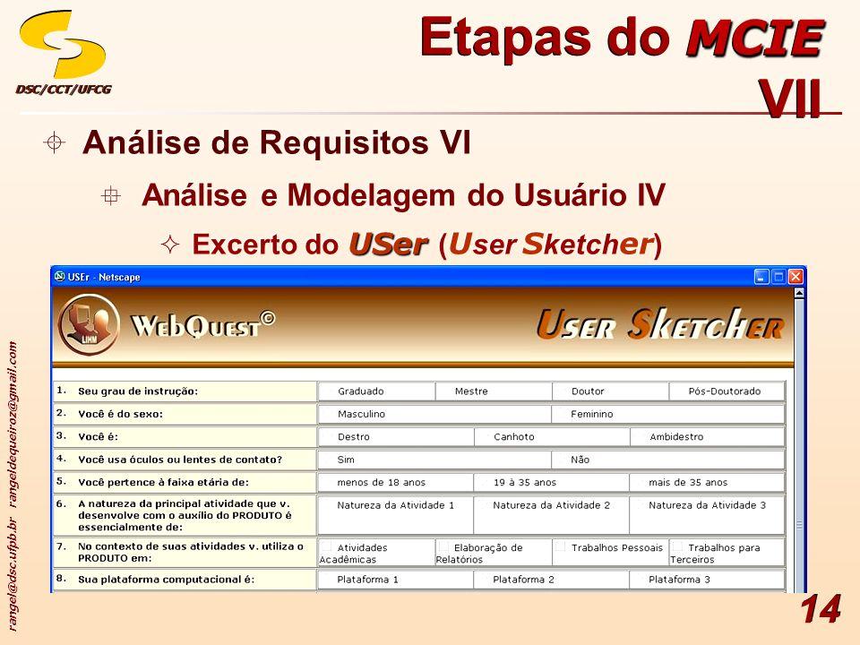 rangel@dsc.ufpb.br rangeldequeiroz@gmail.com DSC/CCT/UFCGDSC/CCT/UFCG 14 Análise de Requisitos VI Análise e Modelagem do Usuário IV USer Excerto do USer ( U ser S ketch er ) Análise de Requisitos VI Análise e Modelagem do Usuário IV USer Excerto do USer ( U ser S ketch er ) MCIE Etapas do MCIE VII