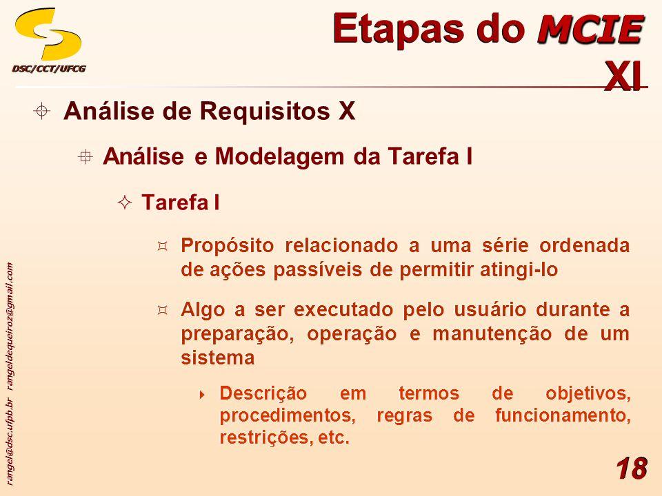 rangel@dsc.ufpb.br rangeldequeiroz@gmail.com DSC/CCT/UFCGDSC/CCT/UFCG 18 Análise de Requisitos X Análise e Modelagem da Tarefa I Tarefa I Propósito re