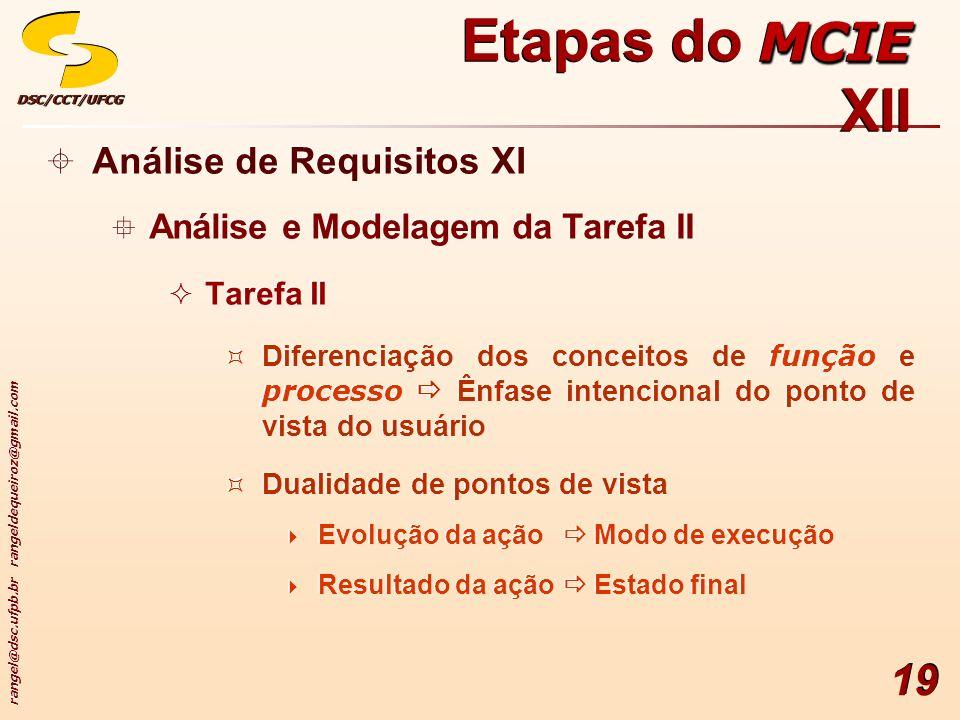 rangel@dsc.ufpb.br rangeldequeiroz@gmail.com DSC/CCT/UFCGDSC/CCT/UFCG 19 Análise de Requisitos XI Análise e Modelagem da Tarefa II Tarefa II Diferenci