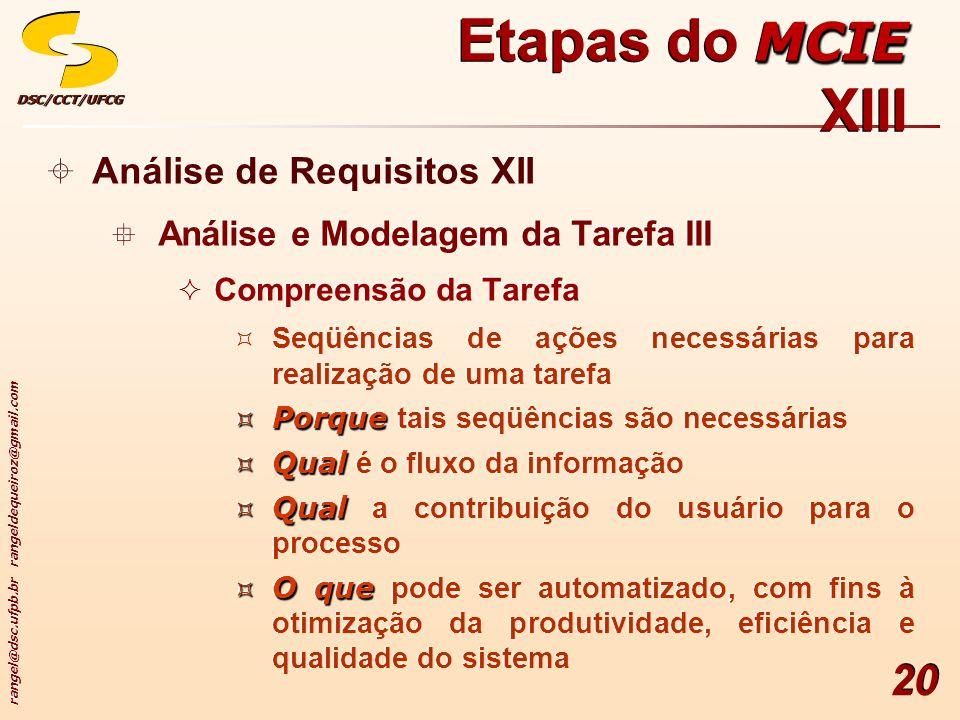 rangel@dsc.ufpb.br rangeldequeiroz@gmail.com DSC/CCT/UFCGDSC/CCT/UFCG 20 Análise de Requisitos XII Análise e Modelagem da Tarefa III Compreensão da Ta