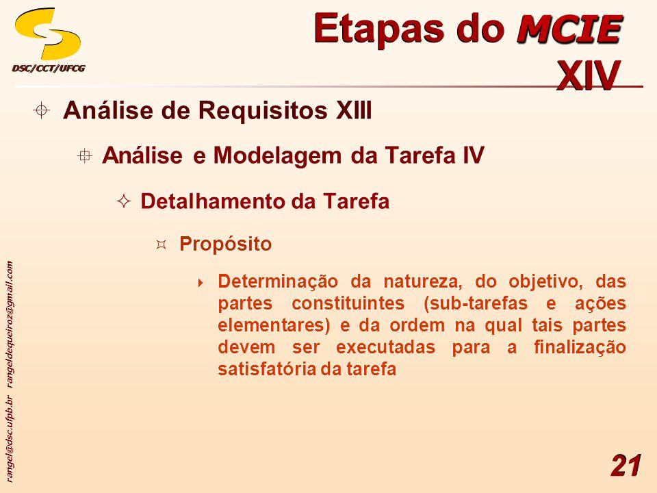 rangel@dsc.ufpb.br rangeldequeiroz@gmail.com DSC/CCT/UFCGDSC/CCT/UFCG 21 Análise de Requisitos XIII Análise e Modelagem da Tarefa IV Detalhamento da T