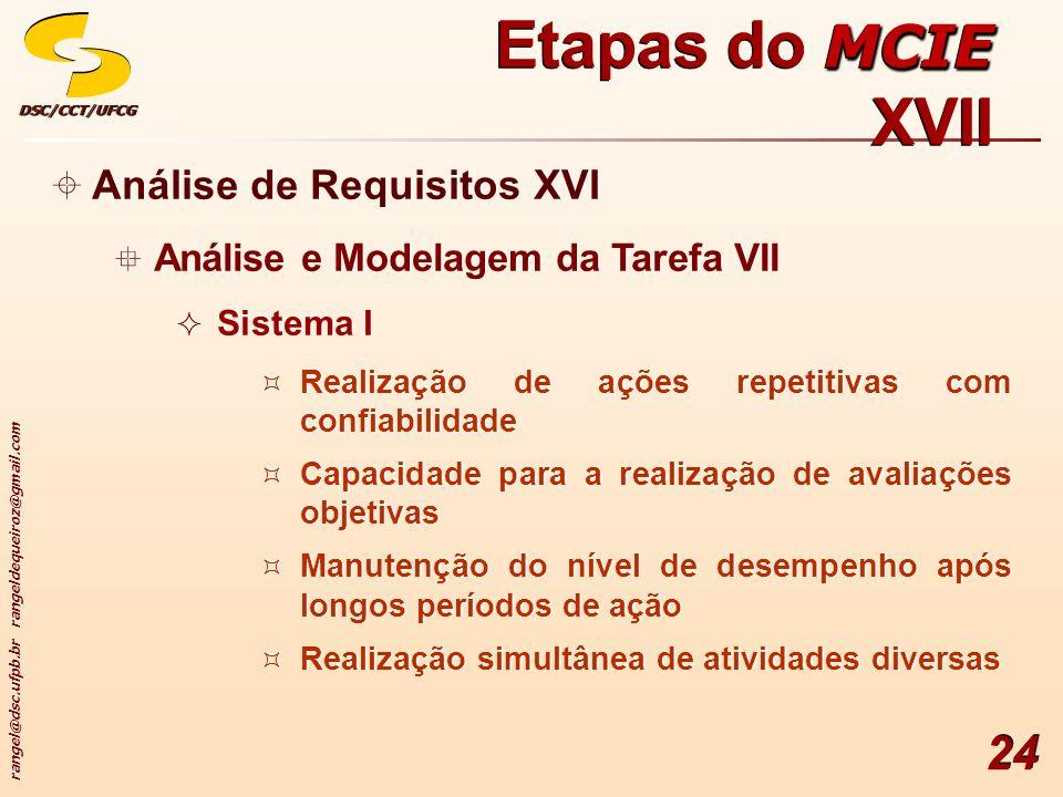 rangel@dsc.ufpb.br rangeldequeiroz@gmail.com DSC/CCT/UFCGDSC/CCT/UFCG 24 Análise de Requisitos XVI Análise e Modelagem da Tarefa VII Sistema I Realiza