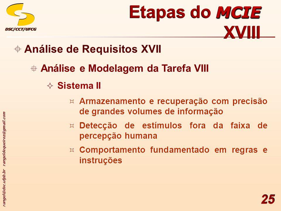 rangel@dsc.ufpb.br rangeldequeiroz@gmail.com DSC/CCT/UFCGDSC/CCT/UFCG 25 Análise de Requisitos XVII Análise e Modelagem da Tarefa VIII Sistema II Arma