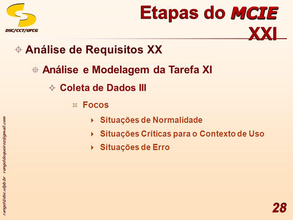 rangel@dsc.ufpb.br rangeldequeiroz@gmail.com DSC/CCT/UFCGDSC/CCT/UFCG 28 Análise de Requisitos XX Análise e Modelagem da Tarefa XI Coleta de Dados III