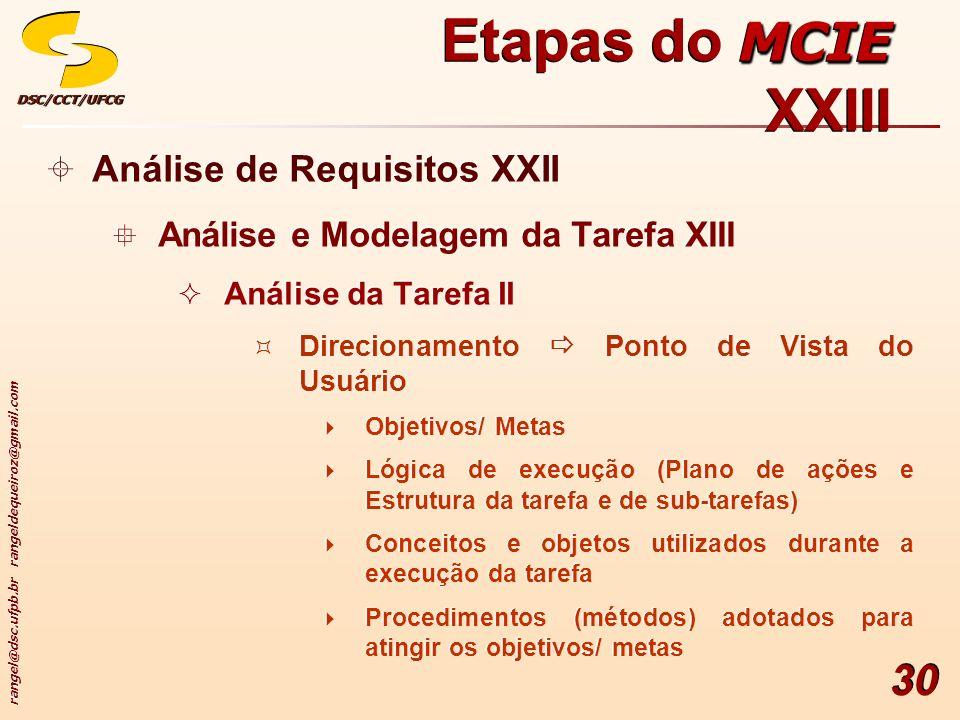 rangel@dsc.ufpb.br rangeldequeiroz@gmail.com DSC/CCT/UFCGDSC/CCT/UFCG 30 Análise de Requisitos XXII Análise e Modelagem da Tarefa XIII Análise da Tare