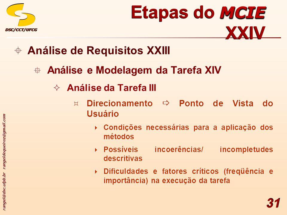 rangel@dsc.ufpb.br rangeldequeiroz@gmail.com DSC/CCT/UFCGDSC/CCT/UFCG 31 Análise de Requisitos XXIII Análise e Modelagem da Tarefa XIV Análise da Tare