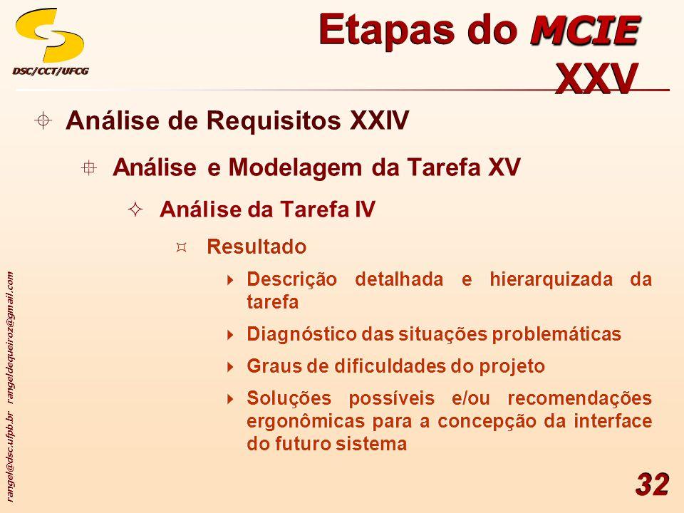 rangel@dsc.ufpb.br rangeldequeiroz@gmail.com DSC/CCT/UFCGDSC/CCT/UFCG 32 Análise de Requisitos XXIV Análise e Modelagem da Tarefa XV Análise da Tarefa